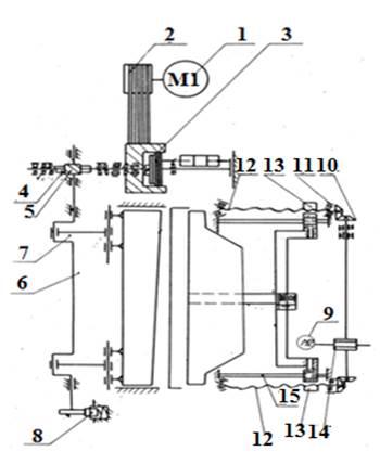 Схема кинематическая принципиальная ножниц гильотинныx НА3223