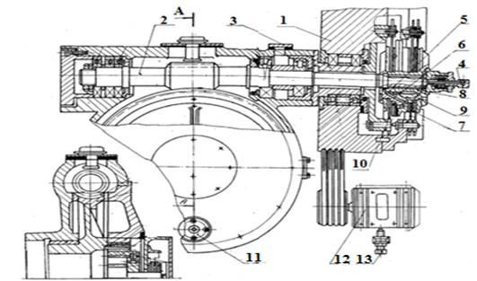 Привод и редуктор ножниц   НА3223
