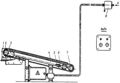 Транспортер ножниц  НД3316