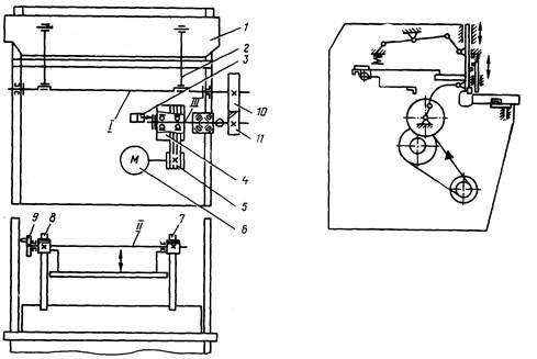 Кинематическая схема ножниц НД 3316