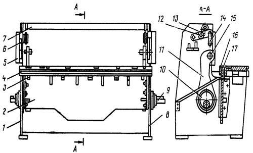 Станина ножниц НД3316