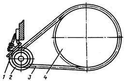 Привод ножниц  НД3316
