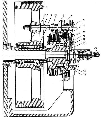 Муфта-тормоз  ножниц  НД3316