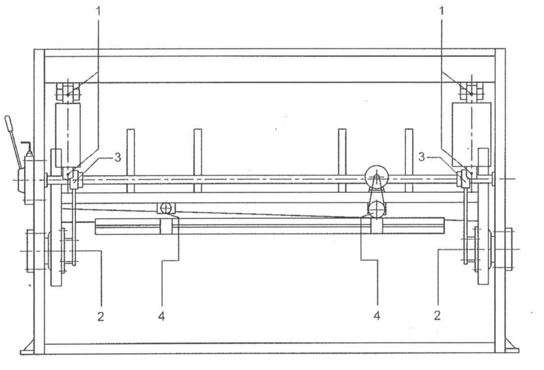 Система смазки ножниц  гидравлических гильотинных НГ3321.25