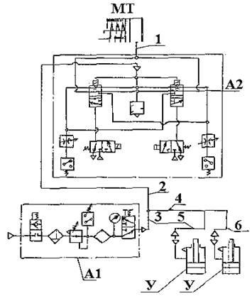 Пневмосмазочная система ножниц  НК3416