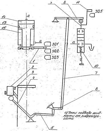 Система управления прессом  П6320Б, П6320