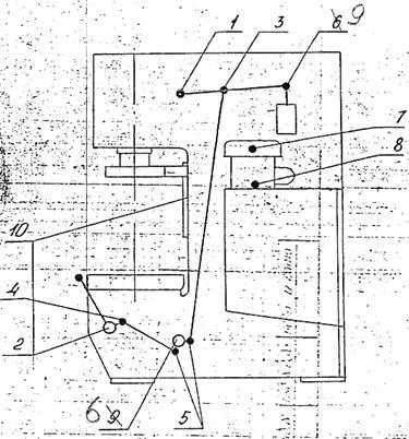 Система смазки прессa П6320Б, П6320</