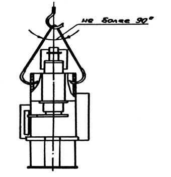 Схема зачаливания пресса П6324Б