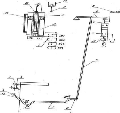 Схема управления гидравлическим  прессом П6332Б