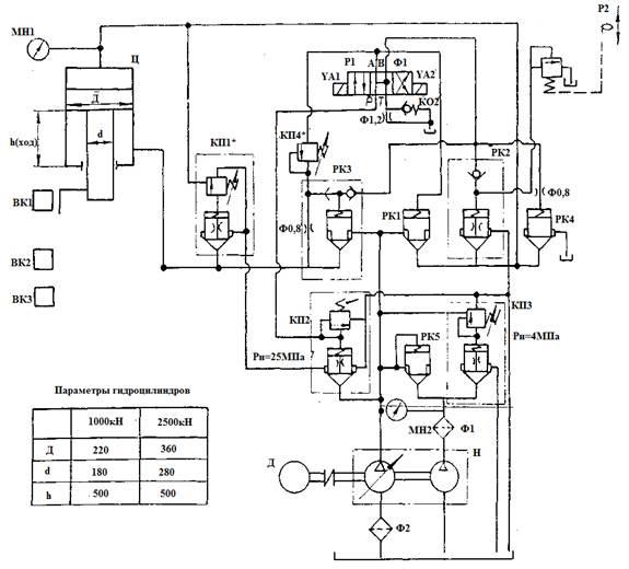 Схема гидравлическая  пресса П6332Б