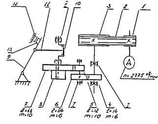 Кинематическая схема станка СМЖ-322
