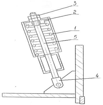 Уравновешиватели кривошипных ножниц СТД9А