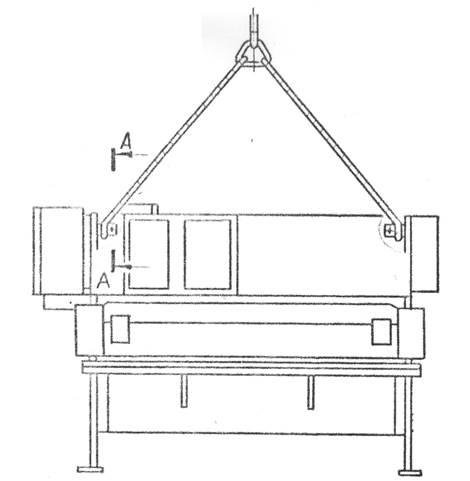Схема строповки ножниц  гильотинных кривошипных СТД9А