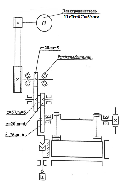 Схема кинематическая гильотинных кривошипных ножниц СТД9АМ