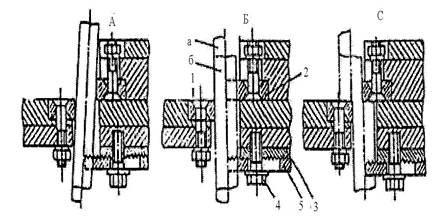 Схема процесса резки прутков арматуры станка УРА-40БМА